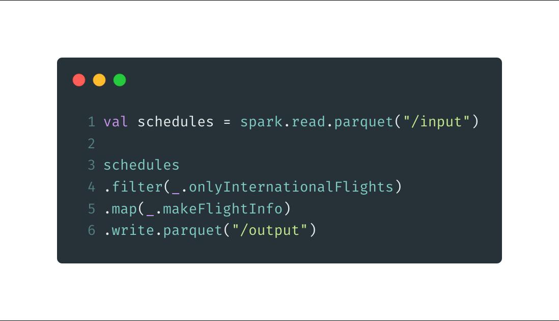 Transforming Spark Datasets